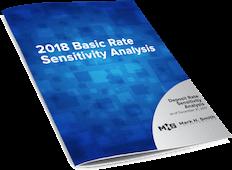 Free 2018 Basic Rate Sensitivity Analysis Research Summary