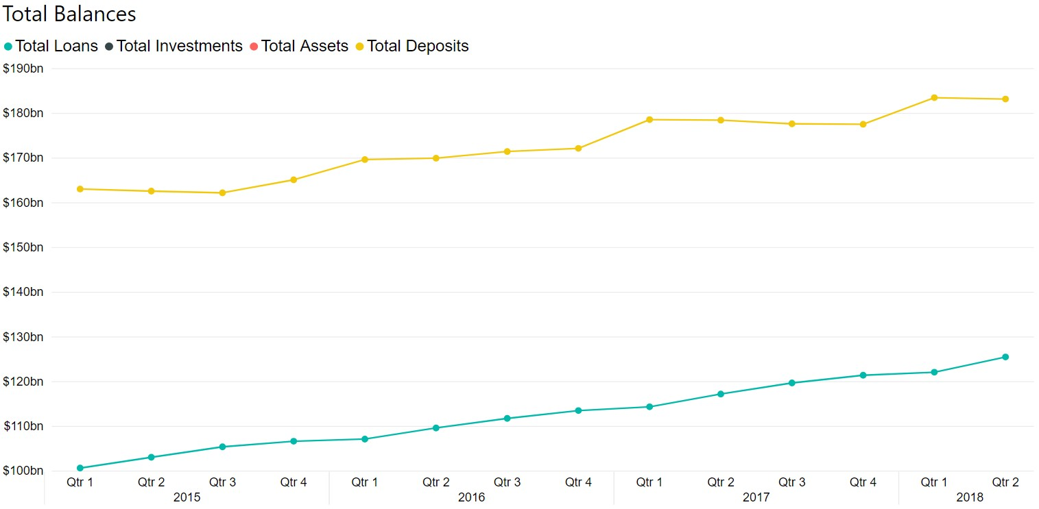 CREDIT UNIONS $10M TO $250M TOTAL LOANS AND TOTAL DEPOSITS